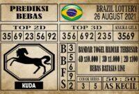 Prediksi Brazil Lottery Hari Ini 26 Agustus 2021