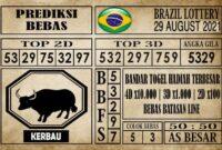 Prediksi Brazil Lottery Hari Ini 29 Agustus 2021