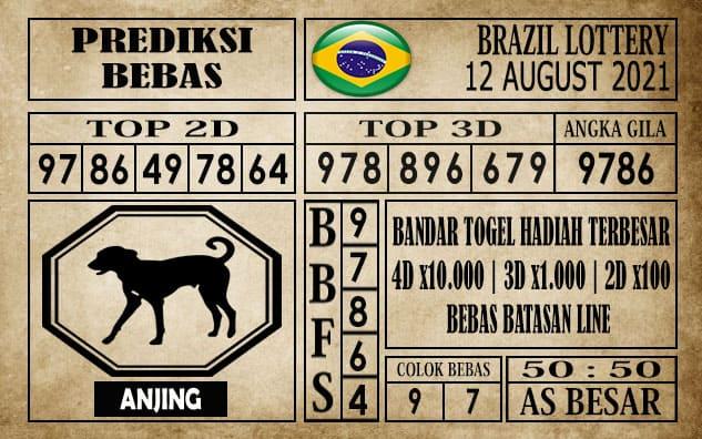 Prediksi Brazil Lottery Hari Ini 12 Agustus 2021