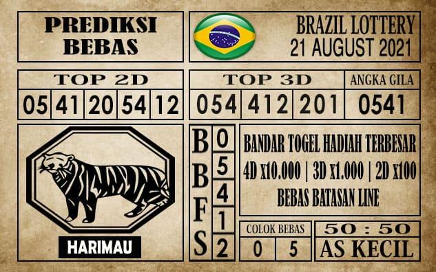 Prediksi Brazil Lottery Hari Ini 21 Agustus 2021