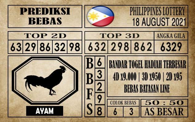Prediksi Filipina PCSO Hari Ini 18 Agustus 2021