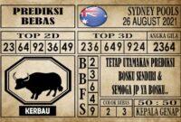 Prediksi Sydney Pools Hari Ini 26 Agustus 2021