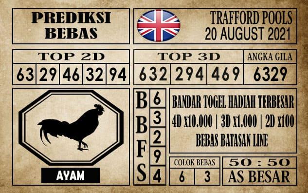 Prediksi Trafford Pools Hari Ini 20 Agustus 2021