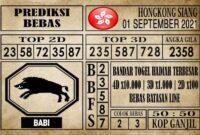 Prediksi Hongkong Siang Hari Ini 01 September 2021